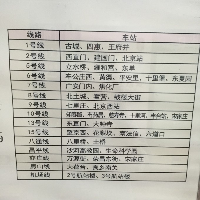 从宁波到北京将近6个小时
